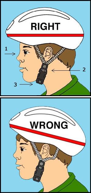 Proper Bike Helmet Wear